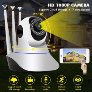 1.3 MP Wi-Fi IP Camera Two Antenna
